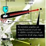 Τα κανόνια του Αρχιµήδη: Ο βοµβαρδισµός του Ρωµαϊκού στόλου µε τη δύναµη του ατµού το 214 π.Χ