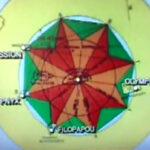 Ιερή Γεωμετρία