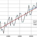 Ο James Lovelock της θεωρίας της 'Γαίας' παίρνει πίσω τις ζοφερές προβλέψεις του για την κλιματική αλλαγή