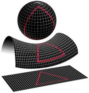geometry_of_universe