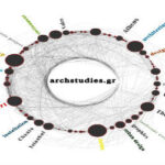 Αρχιτέκτονες αλλάζουν την πόλη μέσα από μία ιστοσελίδα